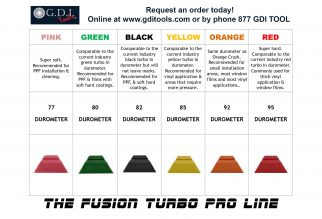 GDI Tools FUSION TURBO PROS NOW IN STOCK - GDI Tools